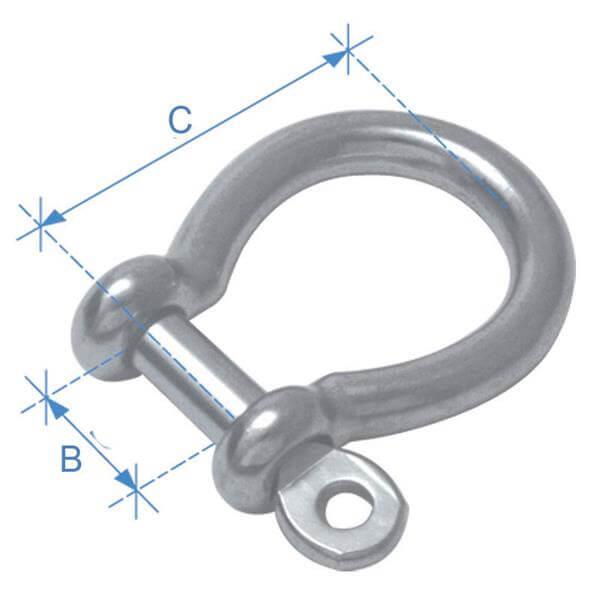 Ναυτικό κλειδί, τύπου Ω - Mpazigos.gr
